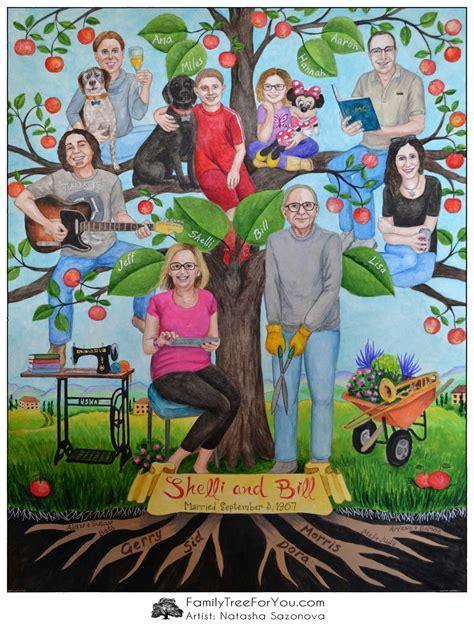 Blog   Family Tree Paintings