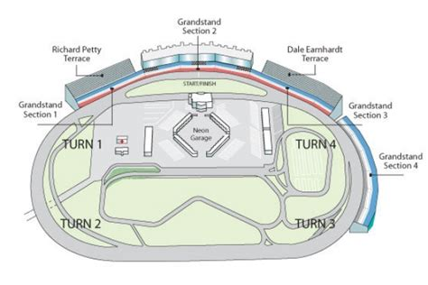 las vegas motor speedway dirt track seating chart las vegas nascar travel packages tickets sports traveler