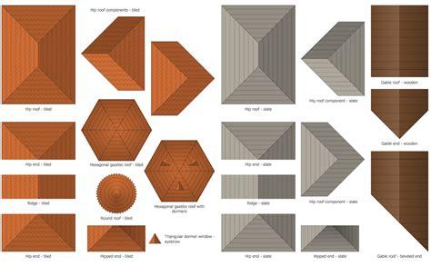 Patio Design Elements Landscape Design Software Draw Landscape Deck And Patio
