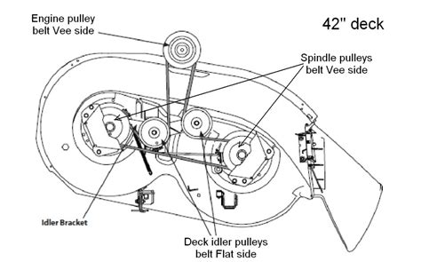 huskee lawn tractor parts diagram huskee lawn mower parts diagram wiring diagram and fuse