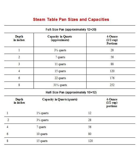 how many servings in a size steam table pan 25 best ideas about baking pan sizes on