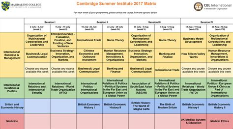 Oxford Mba Program Calendar by International Business Management Cambridge Summer