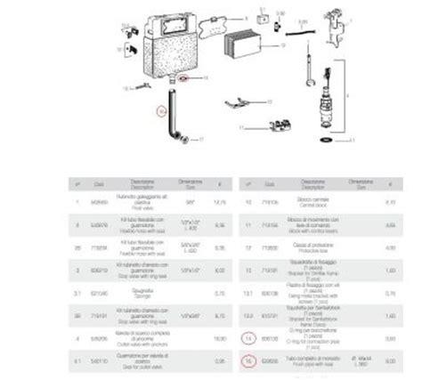Praxis Olympic Toilet by Hangend Wc Lekt Bij Waterreservoir