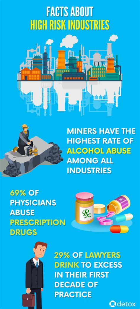 24 Hour Detox Centers by Nov 10 Top 10 Infographic Section 3