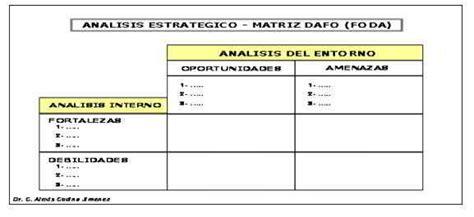 Formato Para Llenar De Foda Ensayos Y Trabajos De   matriz dofa y an 225 lisis pest gestiopolis