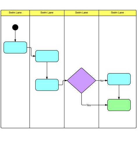 Blank Flow Chart Template Exle Mughals Swim Diagram Excel Template