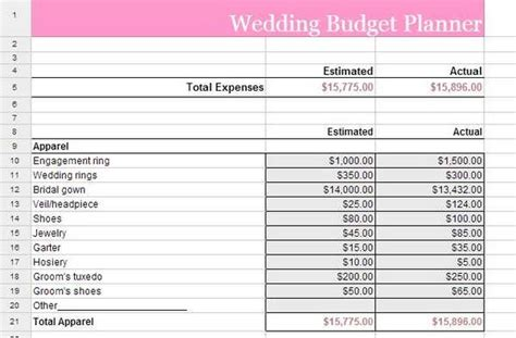 how much does a day of wedding coordinator cost in los angeles how much does wedding planners make wedding decor ideas