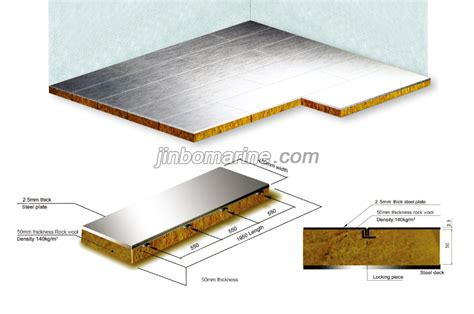 floating floor buy floating floor from china manufacturer