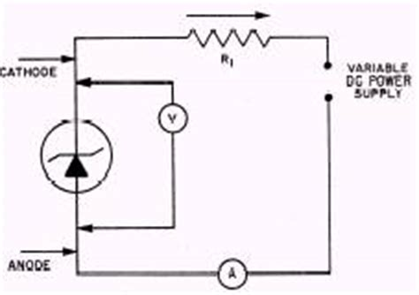 what is zener diode test current zener diode testing