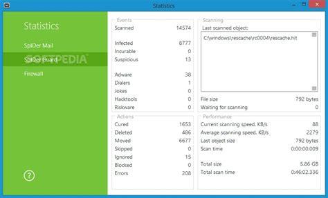 dr web antivirus full version for pc dr web anti virus dr web security space pro 7 0 1 3050