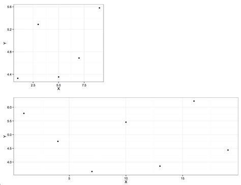 ggplot2 theme segment r add geom segment to geom point plot in ggplot stack