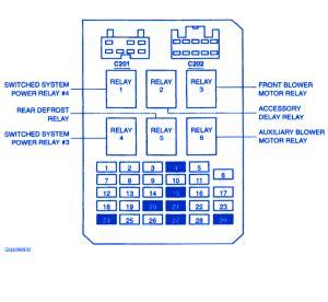 ford windstar   fuse boxblock circuit breaker diagram carfusebox