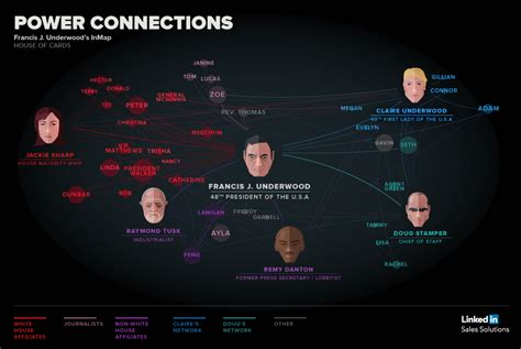 House Of Cards Of State by House Of Cards The Power Of Connections Linkedin Sales