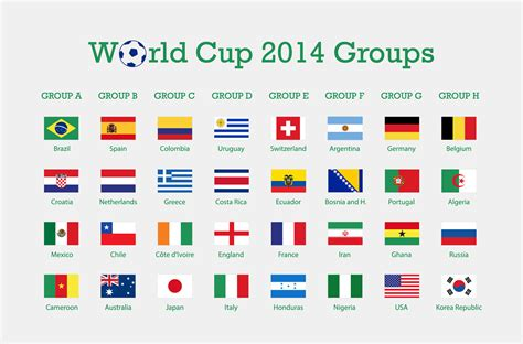 printable flags of the world cup 2014 a complete review of world cup 2014 team statistics