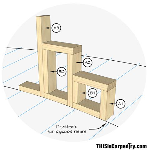 basement floor plans with stairs in middle basement floor plans with stairs in middle moving