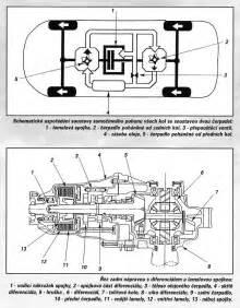 Honda Cr V Awd System Honda All Wheel Drive Explained Awd Cars 4x4 Vehicles