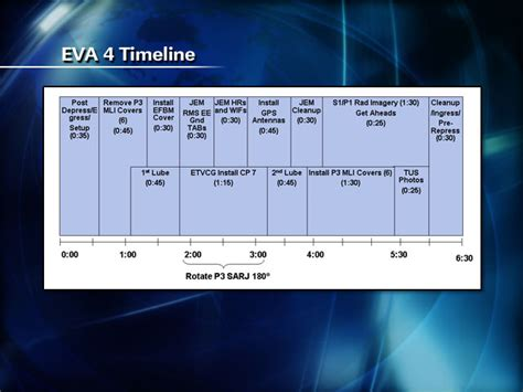 Smith Timeline by Nasa Sts 126 Mission Overview Briefing Materials