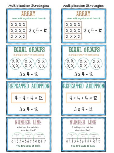 diagram repeated addition multiplication strategies anchor chart posters by