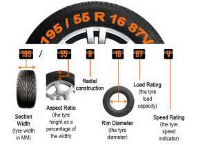 Automobile Tire Sizes Explained Tyre Help