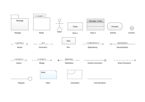 design uml diagrams design uml diagrams 28 images uml collaboration