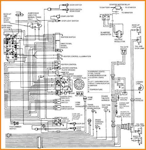 1996 jeep wiring diagram pdf wiring diagram manual