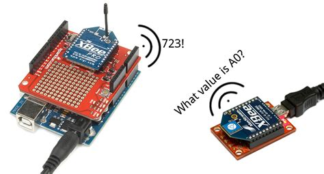 tutorial arduino and xbee xbee shield hookup guide learn sparkfun com