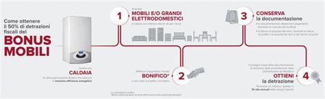 incentivo acquisto mobili incentivi acquisto mobili great incentivi acquisto mobili