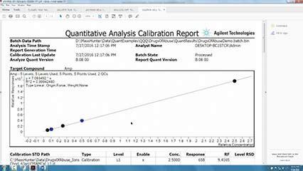 Masshunter Report Template More Data More Possibilities Agilent
