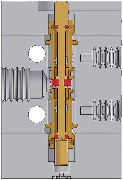 design concept valve quality assurance proper design requires knowledge of valve types