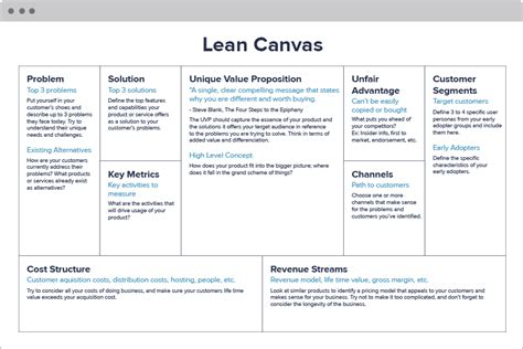 Protohack Brainstorming Tools For Entrepreneurs Lean Canvas Template