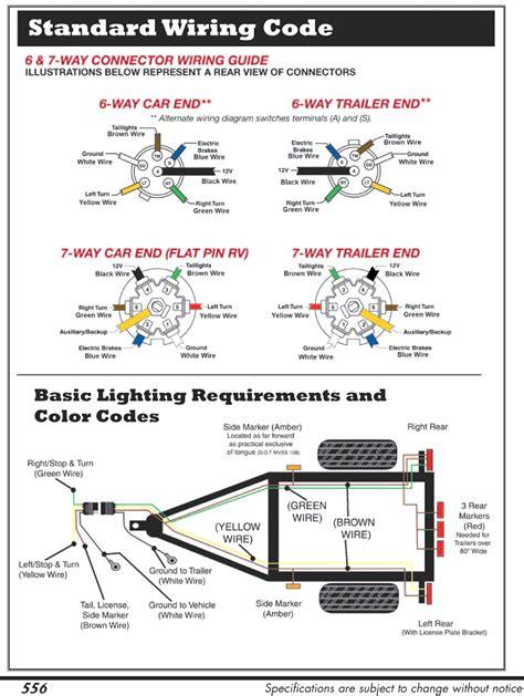 wire plug trailer wiring diagram trailer wiring diagram