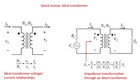 resonance power inductor resonant inductor 28 images low power design capacitor modeling passive elements at high