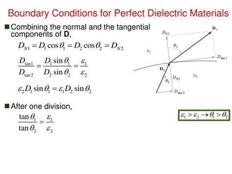 parallel plate capacitor dielectric material parallel plate capacitor boundary conditions 28 images ppt boundary conditions for