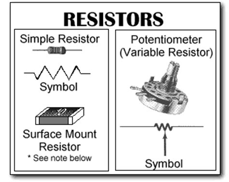 variable resistor identification identifying electronic components passive