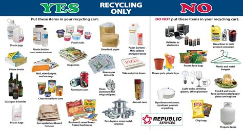 Are Calendars Recyclable Town Of Westover Recycling Schedule And