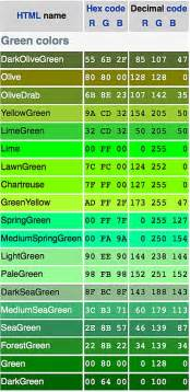 css color hex html green colors html colors colors are displayed
