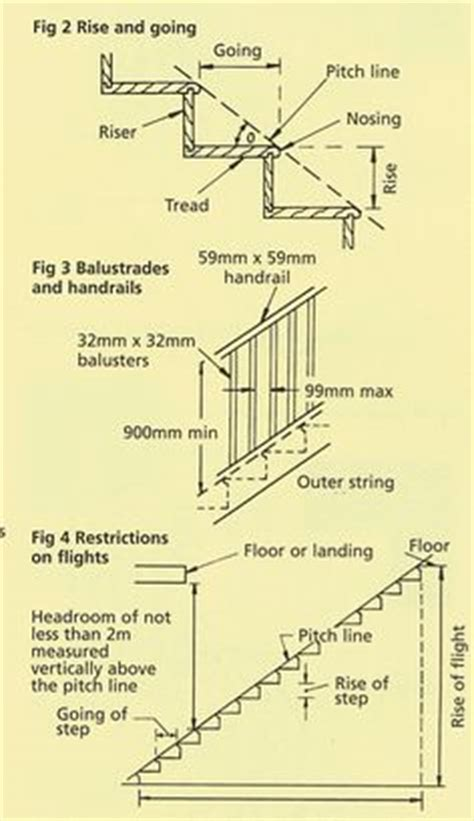 basic stair layout quizlet blueprint the meaning of symbols ww references