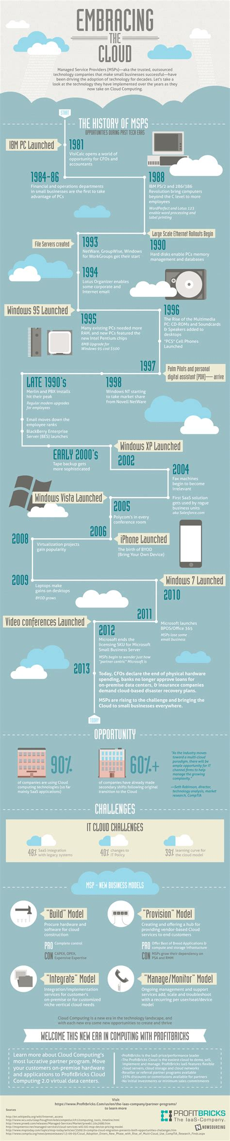 cloud computing infographic embracing the cloud infographic