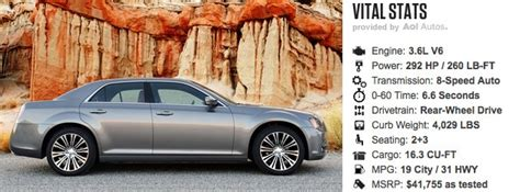 chrysler 300 dashboard symbols while nearly matched on paper these two sedans couldn t