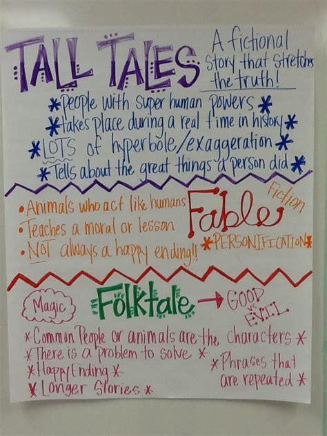 An American Folktale Of Exaggerations 25 B 228 Sta Tales Id 233 Erna P 229 Bildligt Spr 229 K Sagor Och Simile