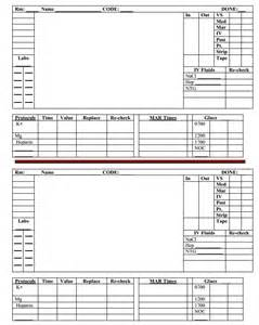 Med Surg Nursing Report Sheet Templates nurse brain sheets hour day and night rotation