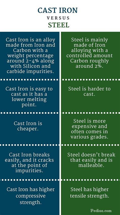 carbon metal resistor difference carbon metal resistor difference 28 images metal carbon resistor difference 28 images going