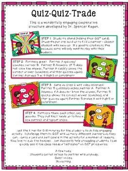 Quiz Quiz Trade Card Template by 29 Best Freebies Images On Reading Strategies
