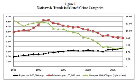 Brunelleschis Perspective System Essay by Essay On Increasing Crime Against In India Custom