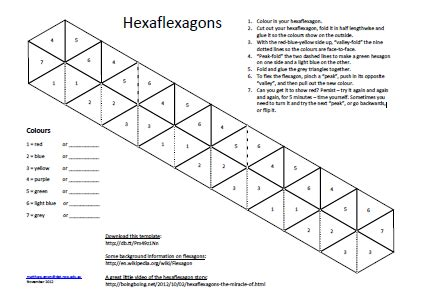 hexaflexagons bottletop1000