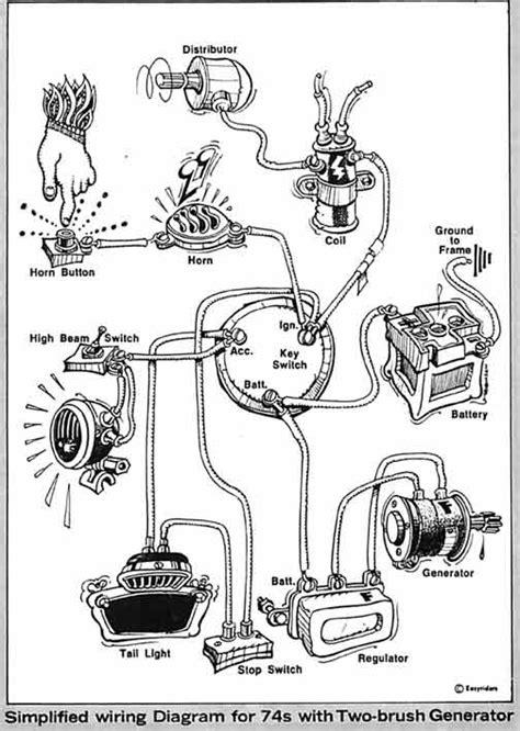 ride ride  church drawn motorcycle wiring diagrams