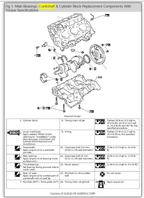 online service manuals 2007 suzuki xl7 engine control service manual 2007 suzuki grand vitara torque converter bolts removal 2008 suzuki grand