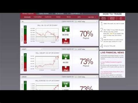 best binary options trading websites no deposit binary options trading u s best u s options
