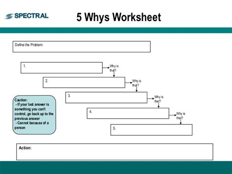 5 Whys Worksheet Resultinfos 5 Why Template Excel
