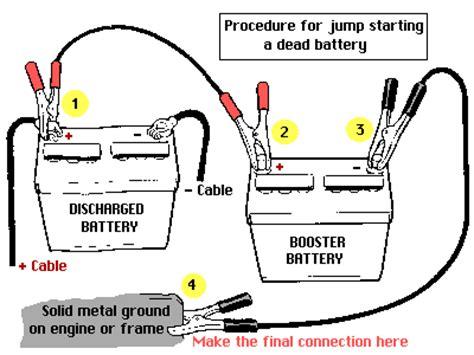 Battery Untuk Lu Emergency diy battery untuk percobaan emergency portable jump starter pada aerio